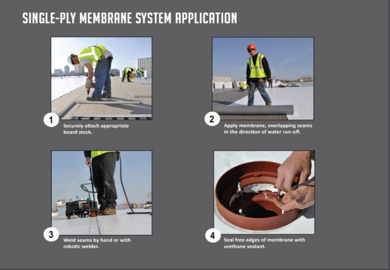 Single Ply Membrane Commercial Roofing System