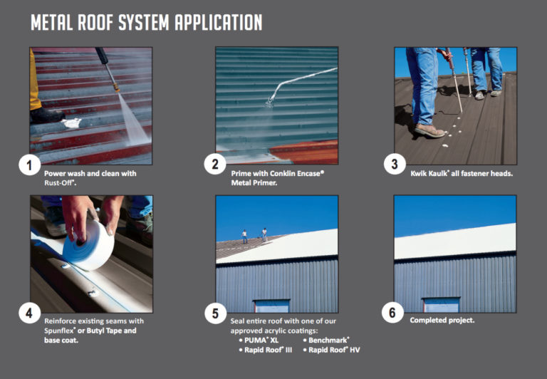Metal Roof Restoration Commercial Roofing System